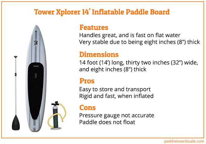 Tower-Xplorer-14'-Inflatable-Paddle-Board-review-stand-up-paddle-boards-sale