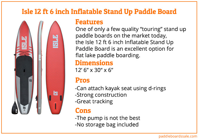 The-Isle-12-ft-6-inch-Inflatable-Stand-Up-Paddle-Board-Review